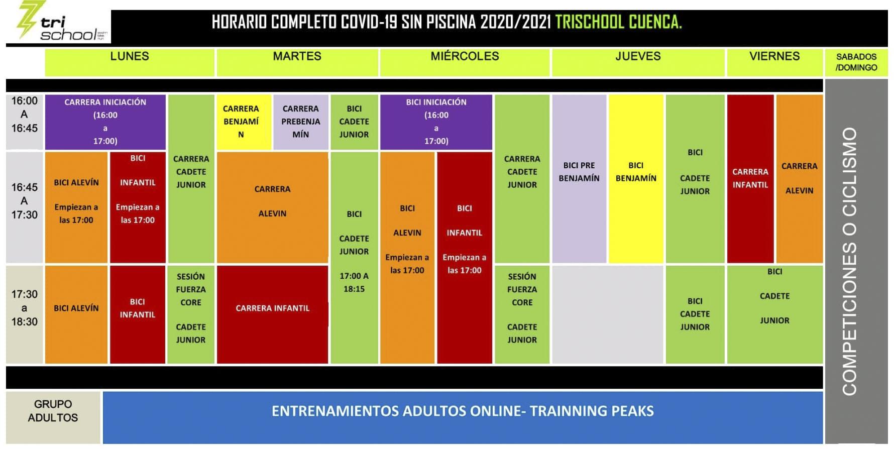 Horarios triatlon 2021